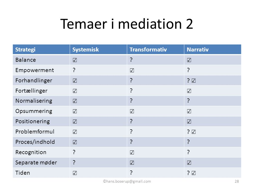 Temaer i mediation 2 Strategi Systemisk Transformativ Narrativ Balance