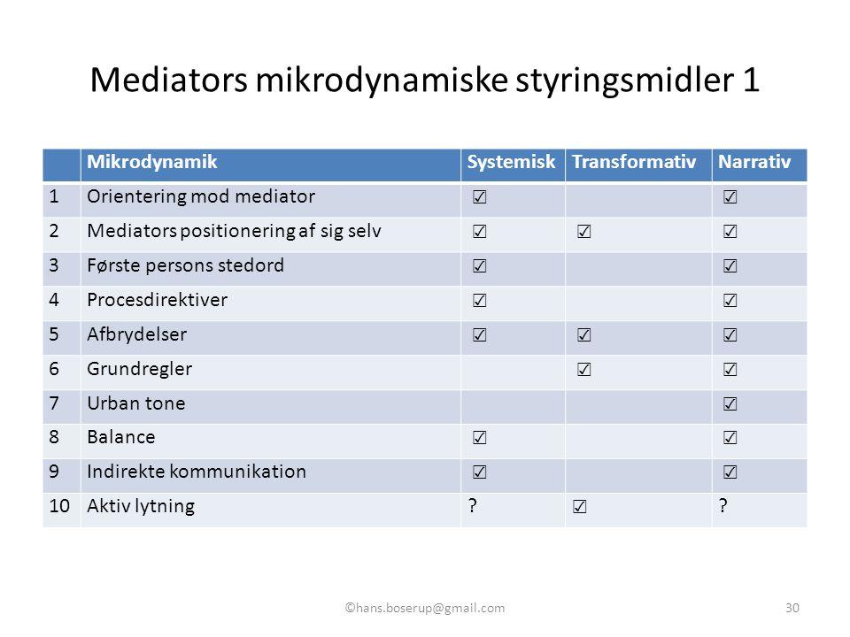 Mediators mikrodynamiske styringsmidler 1