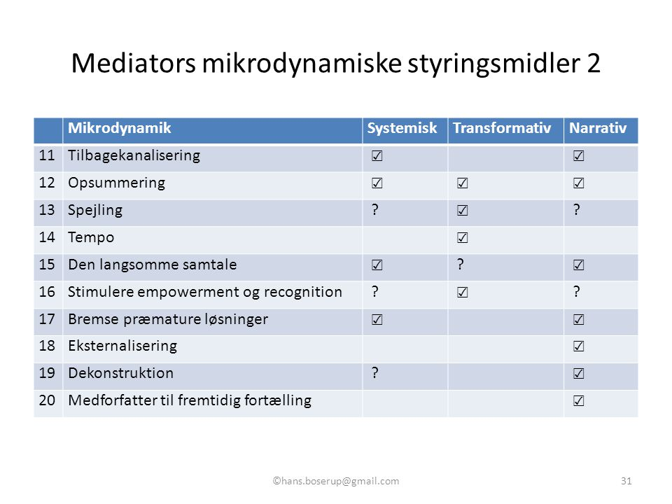 Mediators mikrodynamiske styringsmidler 2