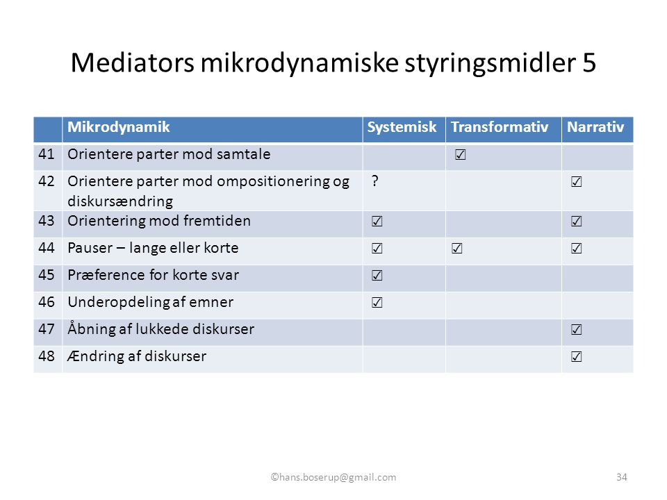 Mediators mikrodynamiske styringsmidler 5