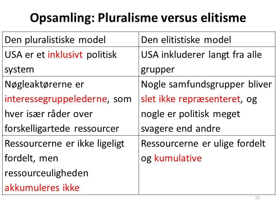 Opsamling: Pluralisme versus elitisme