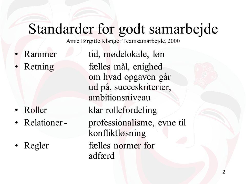 Standarder for godt samarbejde Anne Birgitte Klange: Teamsamarbejde, 2000