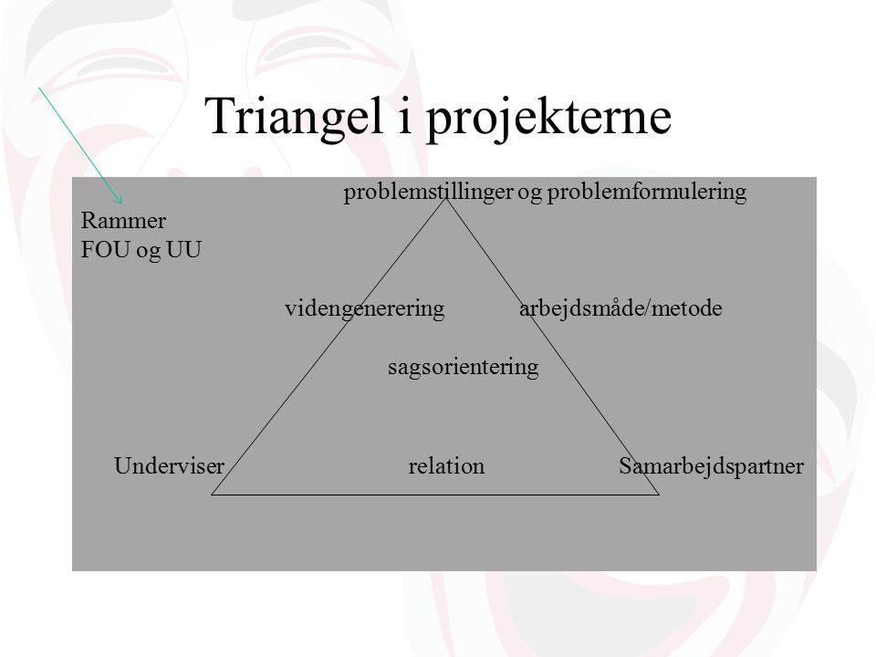 Triangel i projekterne