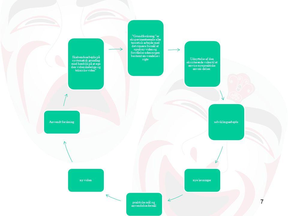 praktiske mål og anvendelsesformål