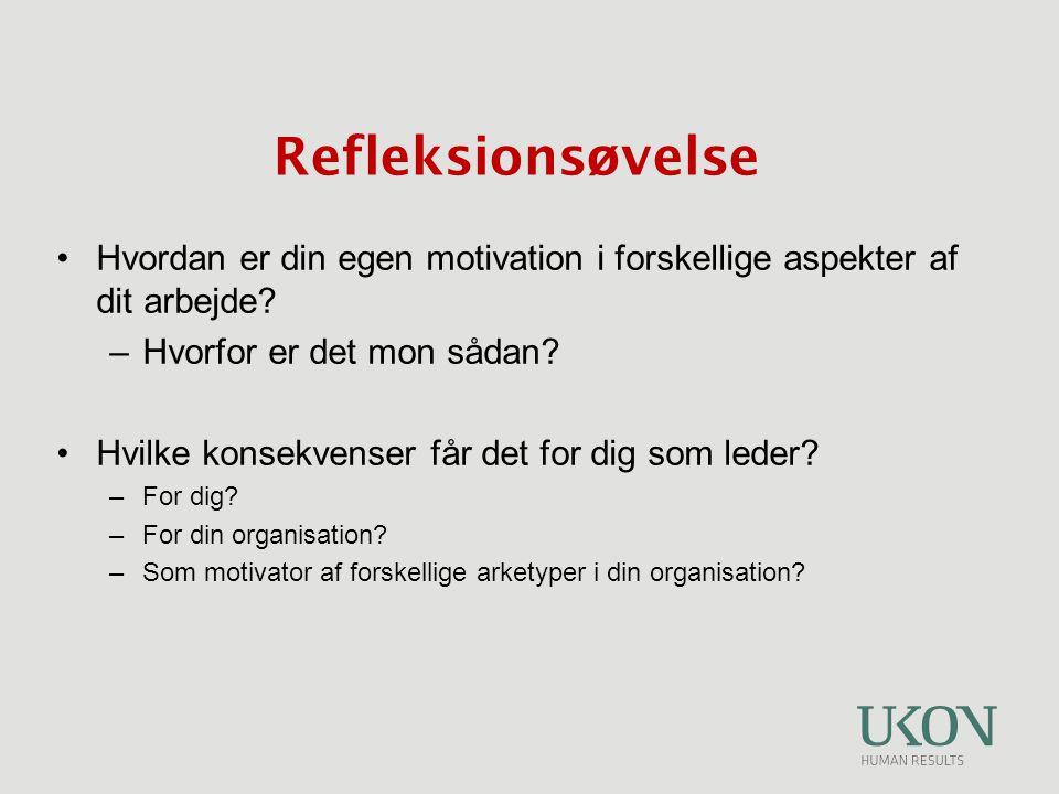 Refleksionsøvelse Hvordan er din egen motivation i forskellige aspekter af dit arbejde Hvorfor er det mon sådan