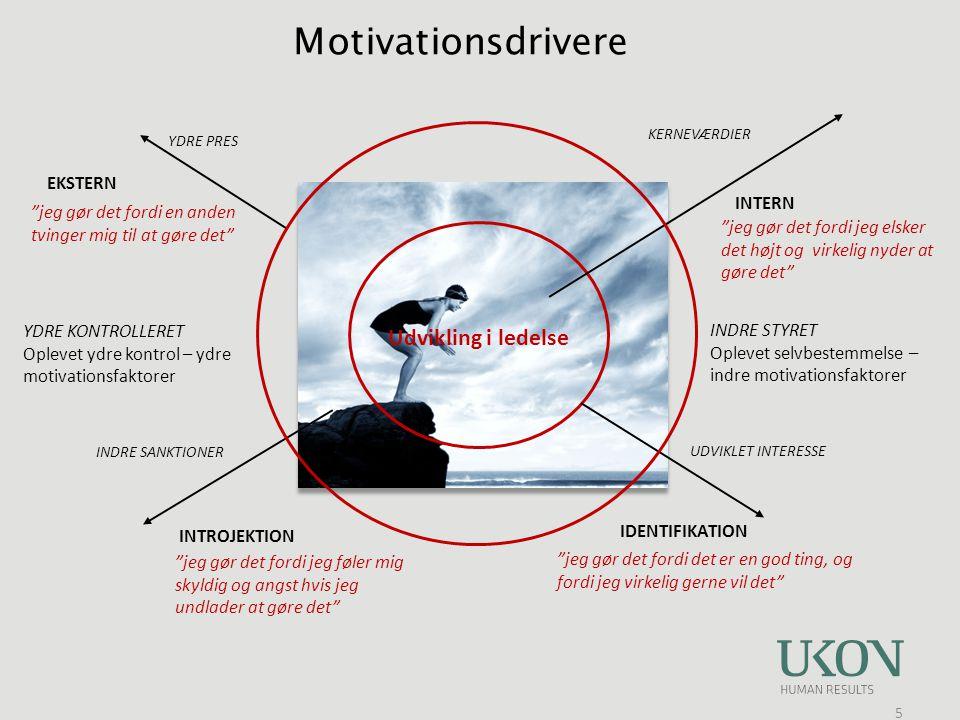 Motivationsdrivere Udvikling i ledelse EKSTERN INTERN