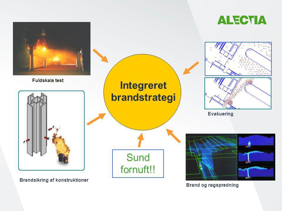 Integreret brandstrategi Brandsikring af konstruktioner