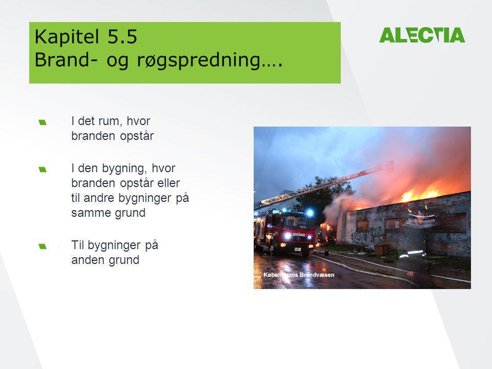 Kapitel 5.5 Brand- og røgspredning….