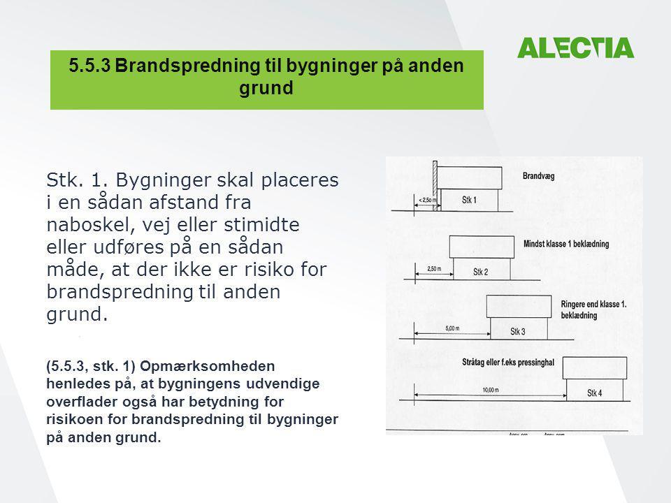 5.5.3 Brandspredning til bygninger på anden grund
