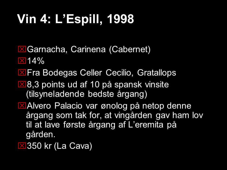 Vin 4: L'Espill, 1998 Garnacha, Carinena (Cabernet) 14%