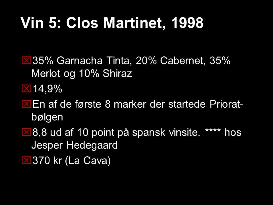 Vin 5: Clos Martinet, 1998 35% Garnacha Tinta, 20% Cabernet, 35% Merlot og 10% Shiraz 14,9% En af de første 8 marker der startede Priorat- bølgen.