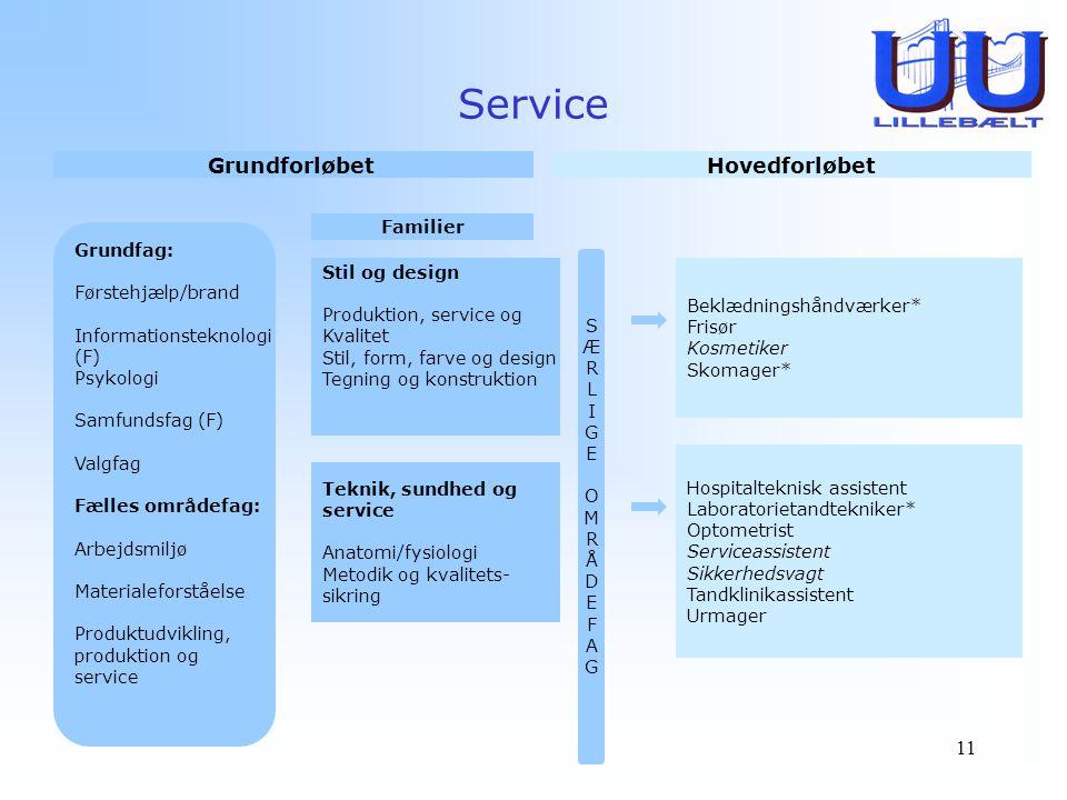 Service Grundforløbet Hovedforløbet Familier Grundfag: