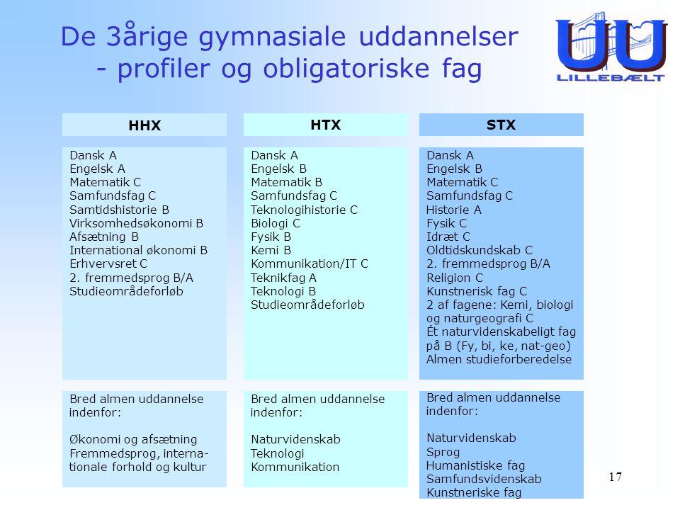 De 3årige gymnasiale uddannelser - profiler og obligatoriske fag