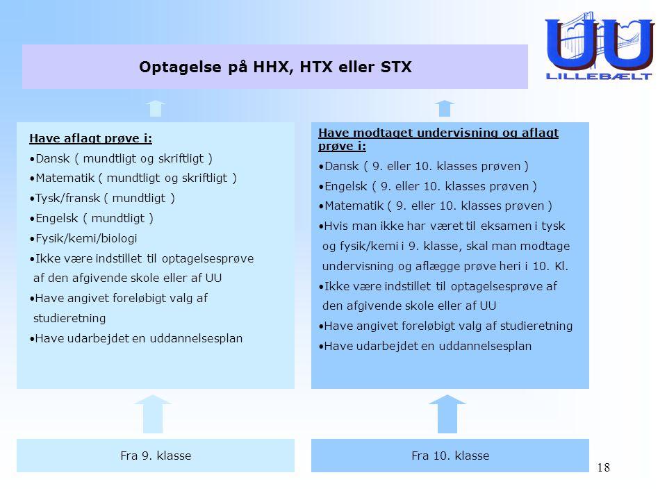 Optagelse på HHX, HTX eller STX