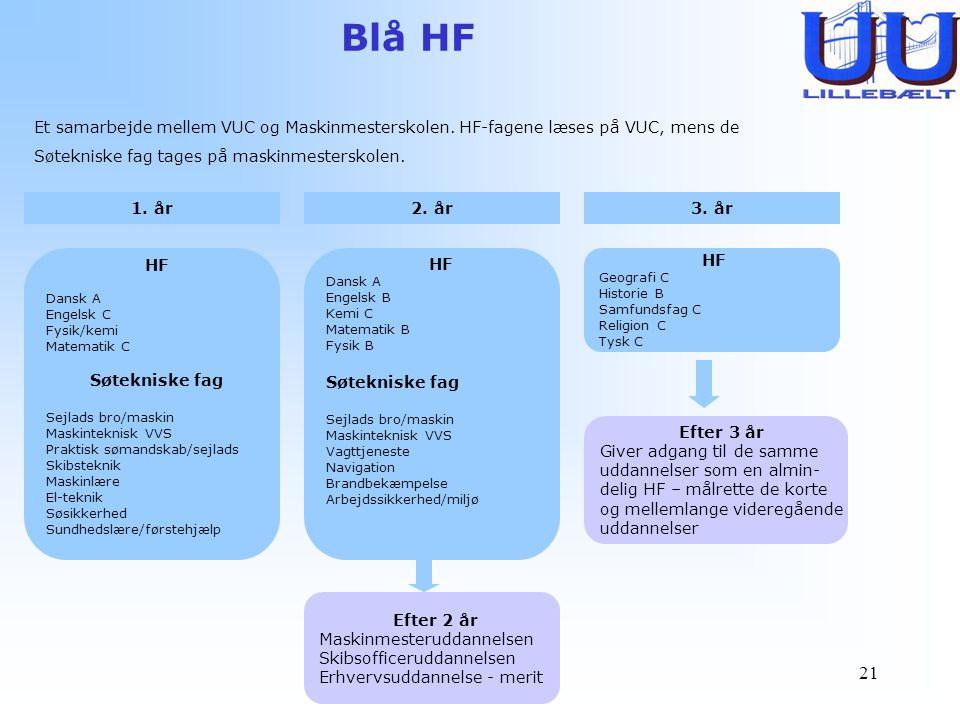 Blå HF Et samarbejde mellem VUC og Maskinmesterskolen. HF-fagene læses på VUC, mens de. Søtekniske fag tages på maskinmesterskolen.