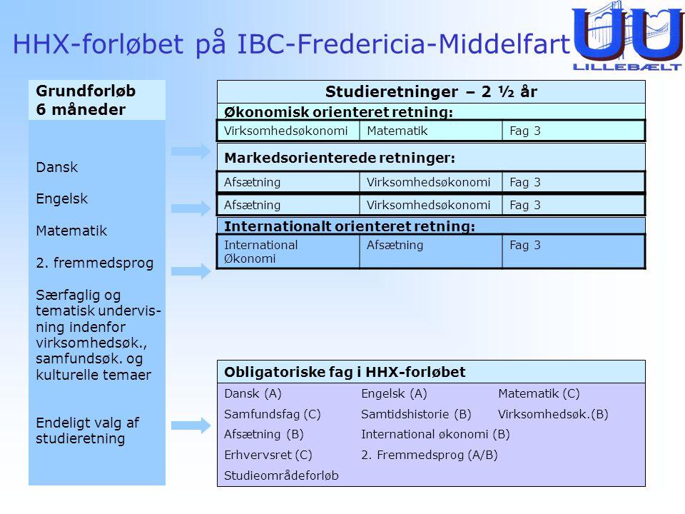 HHX-forløbet på IBC-Fredericia-Middelfart