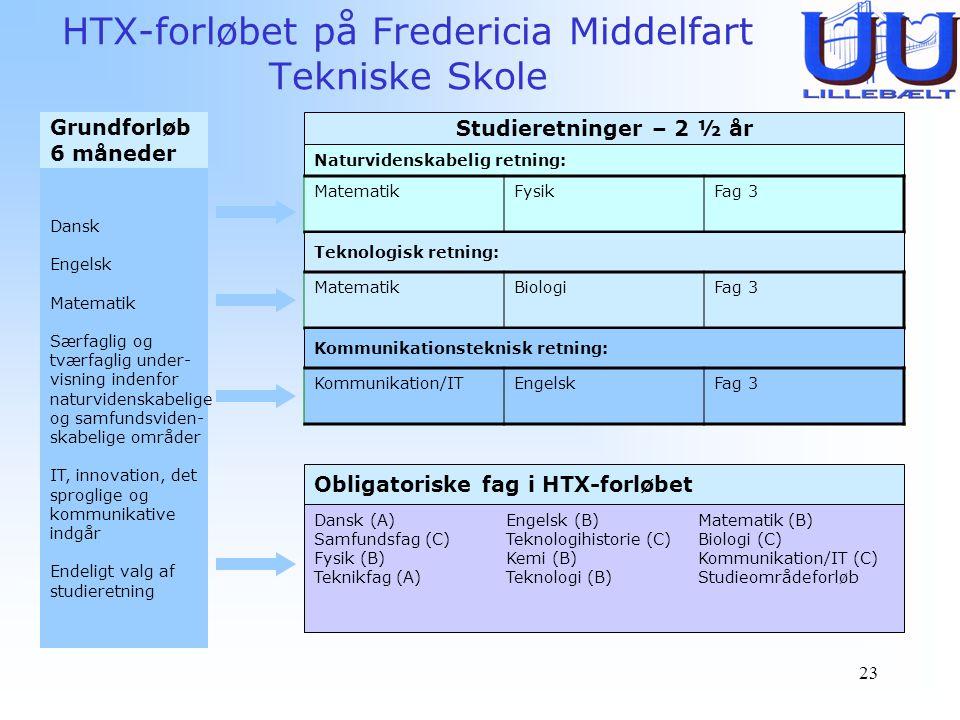 HTX-forløbet på Fredericia Middelfart Tekniske Skole