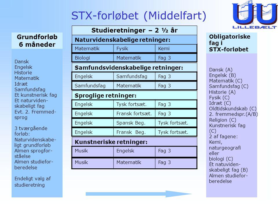 STX-forløbet (Middelfart)