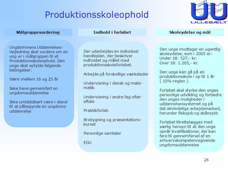 Produktionsskoleophold