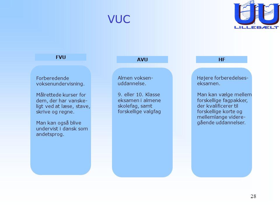 VUC FVU AVU HF Forberedende voksenundervisning. Målrettede kurser for
