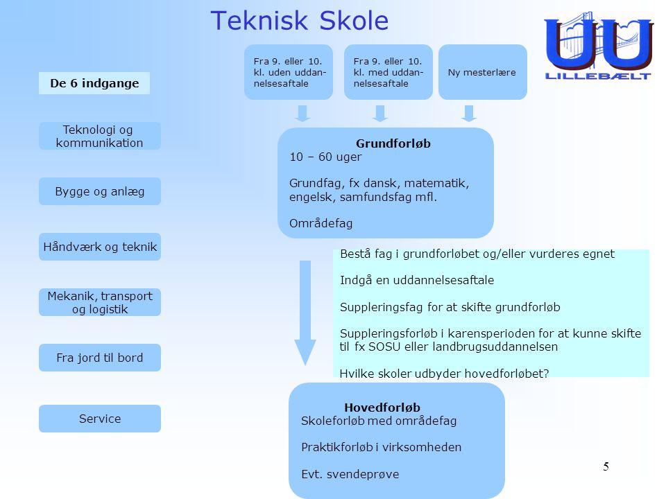 Teknisk Skole De 6 indgange Teknologi og kommunikation Grundforløb