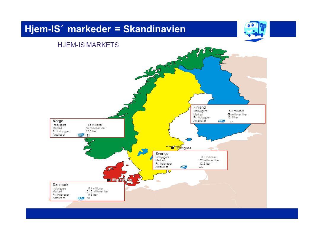 Hjem-IS´ markeder = Skandinavien