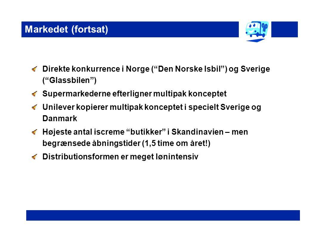 Markedet (fortsat) Direkte konkurrence i Norge ( Den Norske Isbil ) og Sverige ( Glassbilen ) Supermarkederne efterligner multipak konceptet.