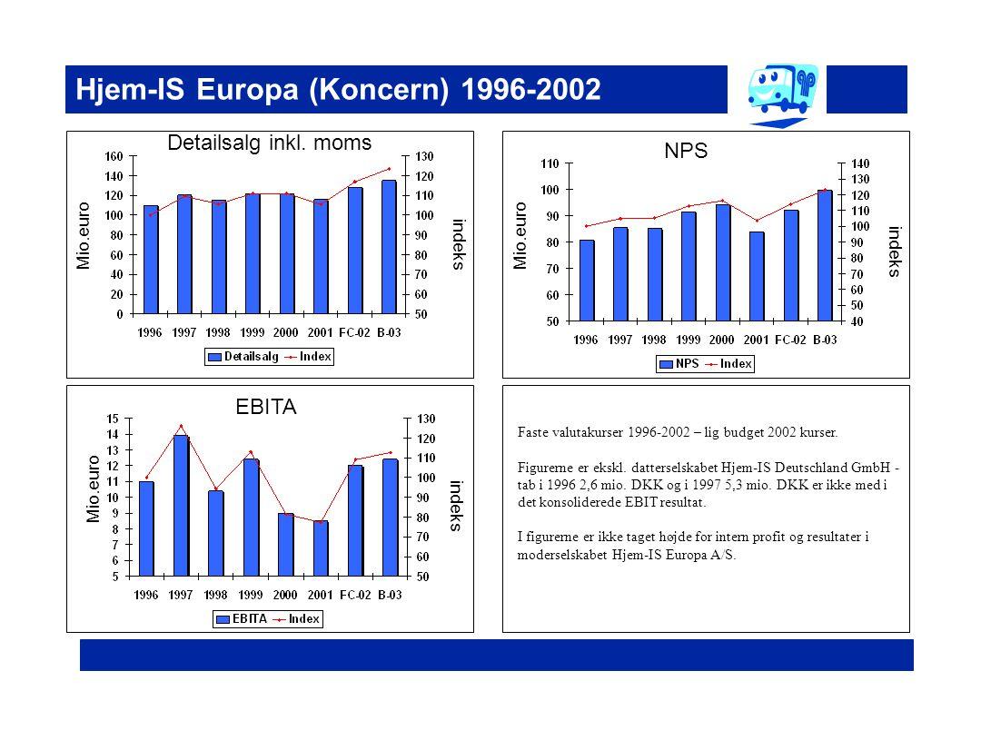 Hjem-IS Europa (Koncern) 1996-2002