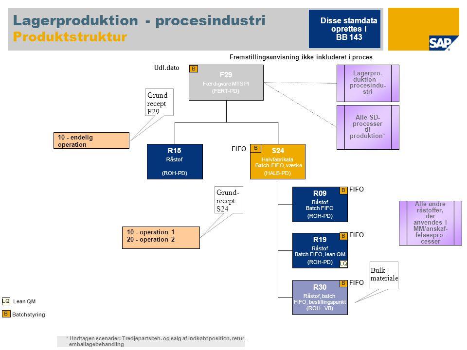 Lagerproduktion - procesindustri Produktstruktur