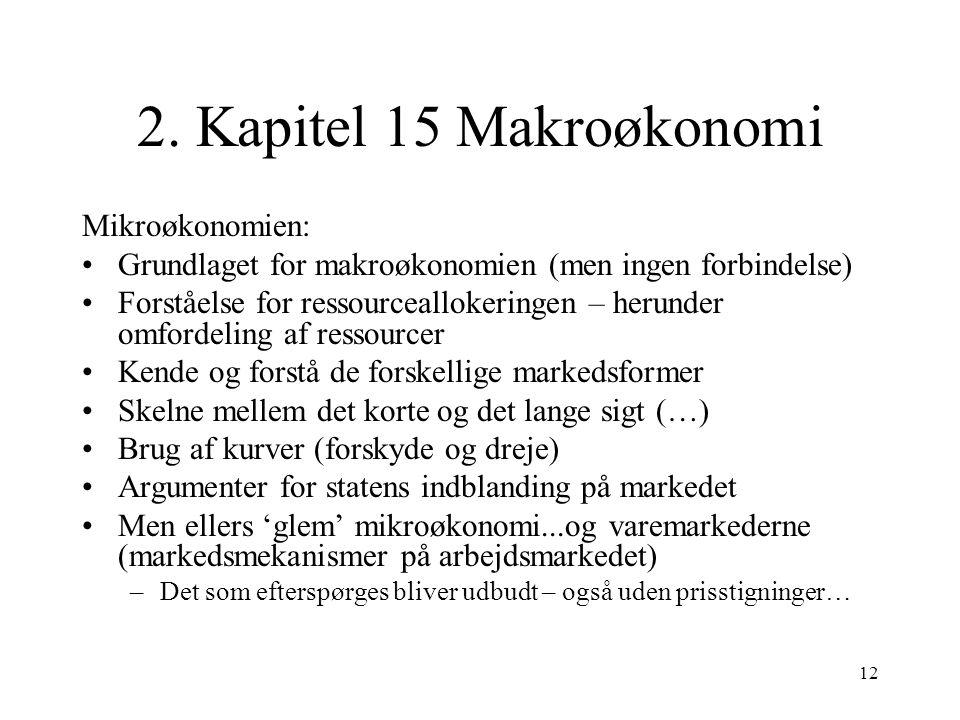2. Kapitel 15 Makroøkonomi Mikroøkonomien: