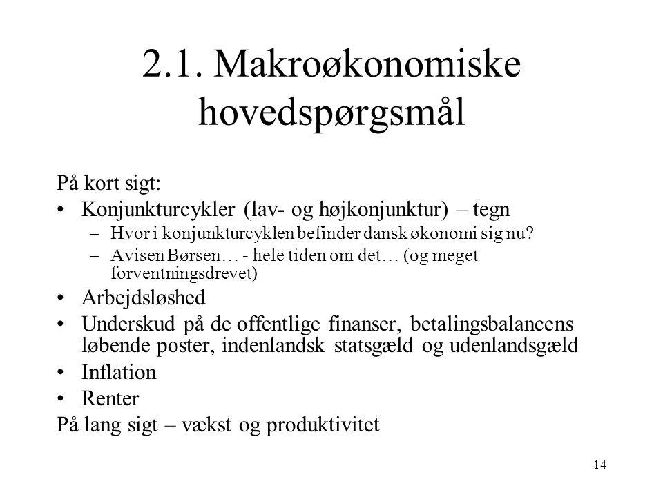 2.1. Makroøkonomiske hovedspørgsmål