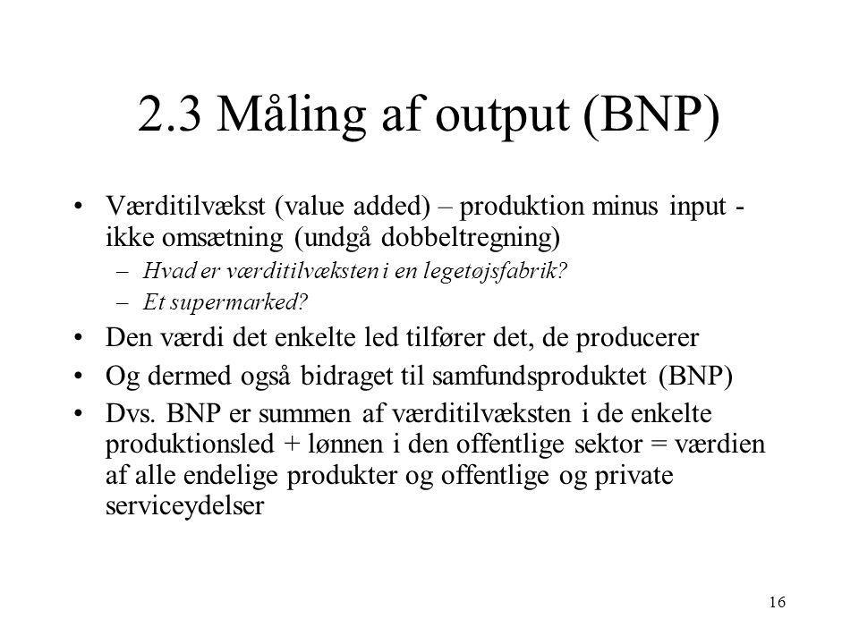 2.3 Måling af output (BNP) Værditilvækst (value added) – produktion minus input - ikke omsætning (undgå dobbeltregning)