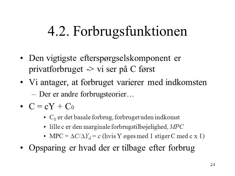 4.2. Forbrugsfunktionen Den vigtigste efterspørgselskomponent er privatforbruget -> vi ser på C først.
