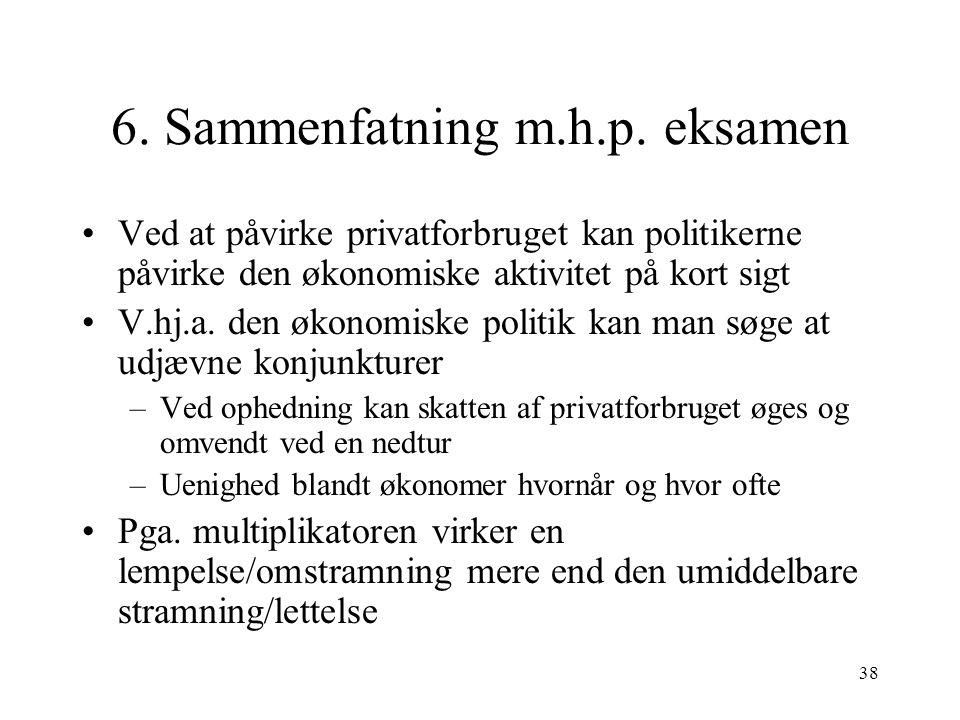 6. Sammenfatning m.h.p. eksamen