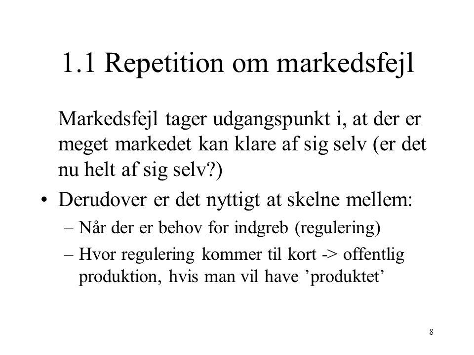 1.1 Repetition om markedsfejl