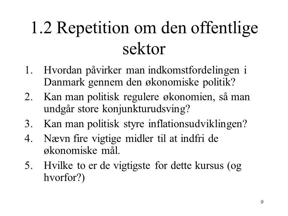 1.2 Repetition om den offentlige sektor