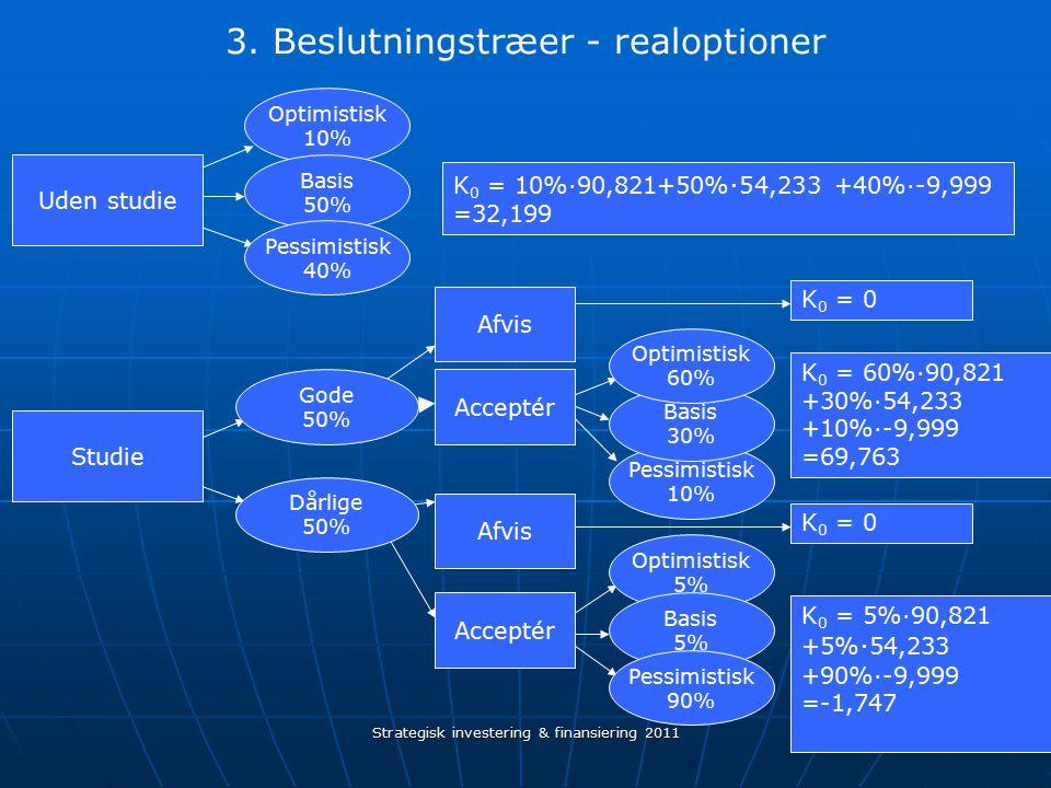 3. Beslutningstræer - realoptioner