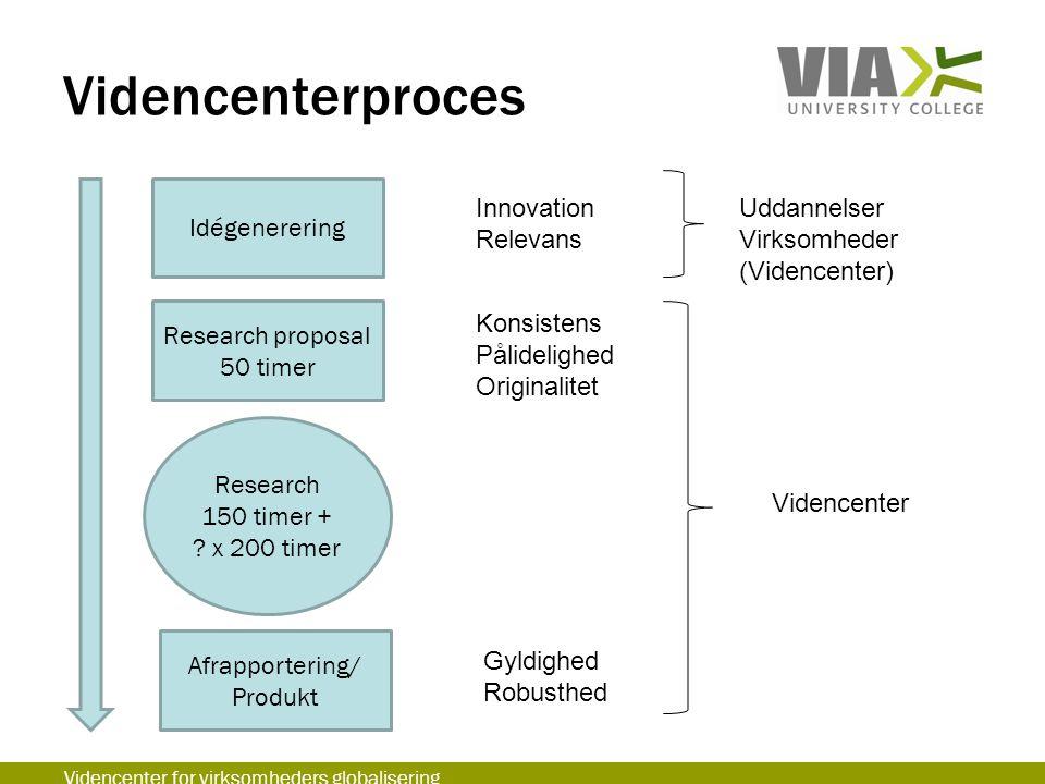 Videncenterproces Idégenerering Innovation Relevans Uddannelser