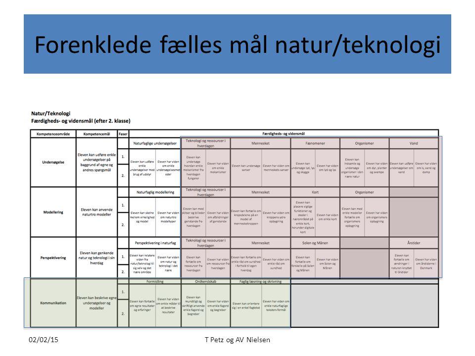 Forenklede fælles mål natur/teknologi
