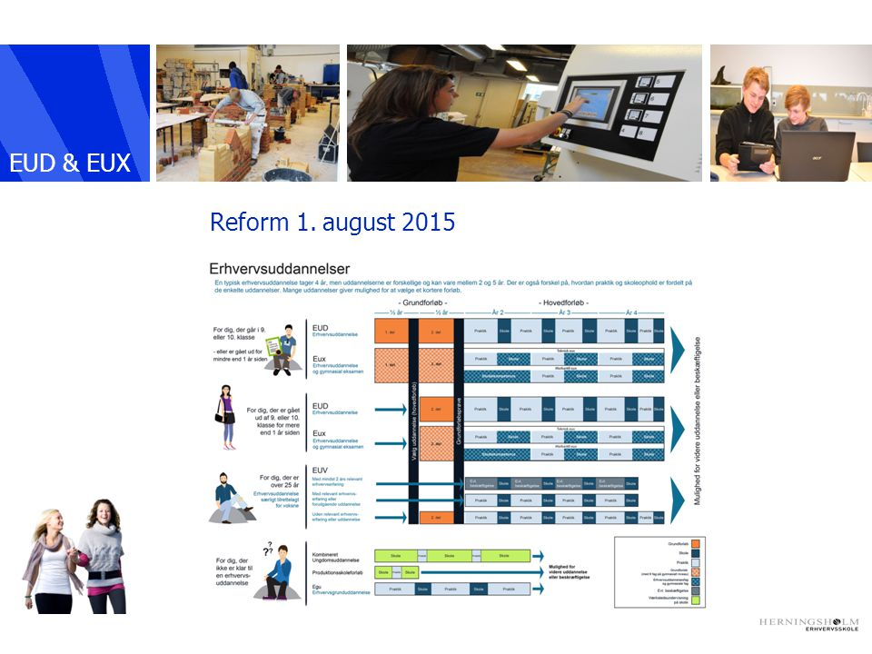 EUD & EUX IKAST Reform 1. august 2015