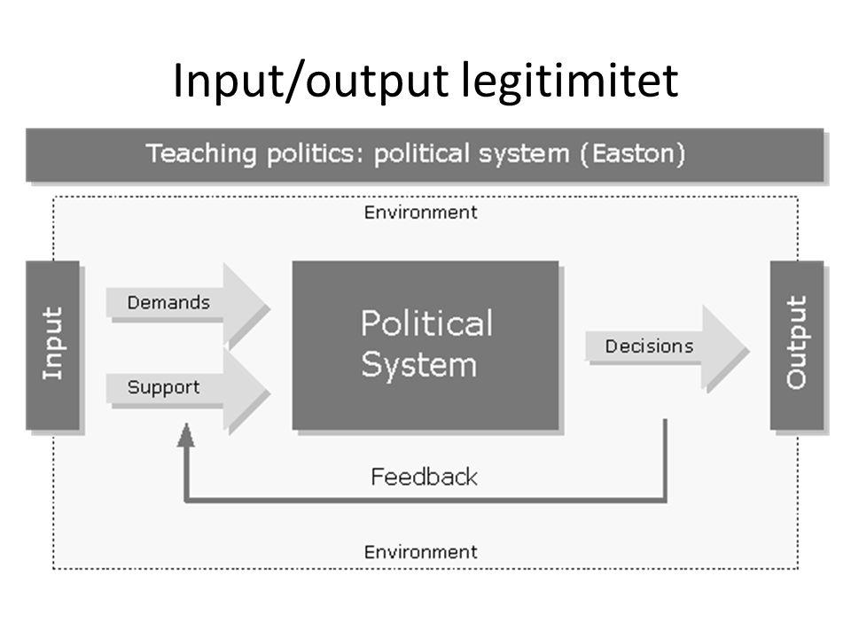 Input/output legitimitet