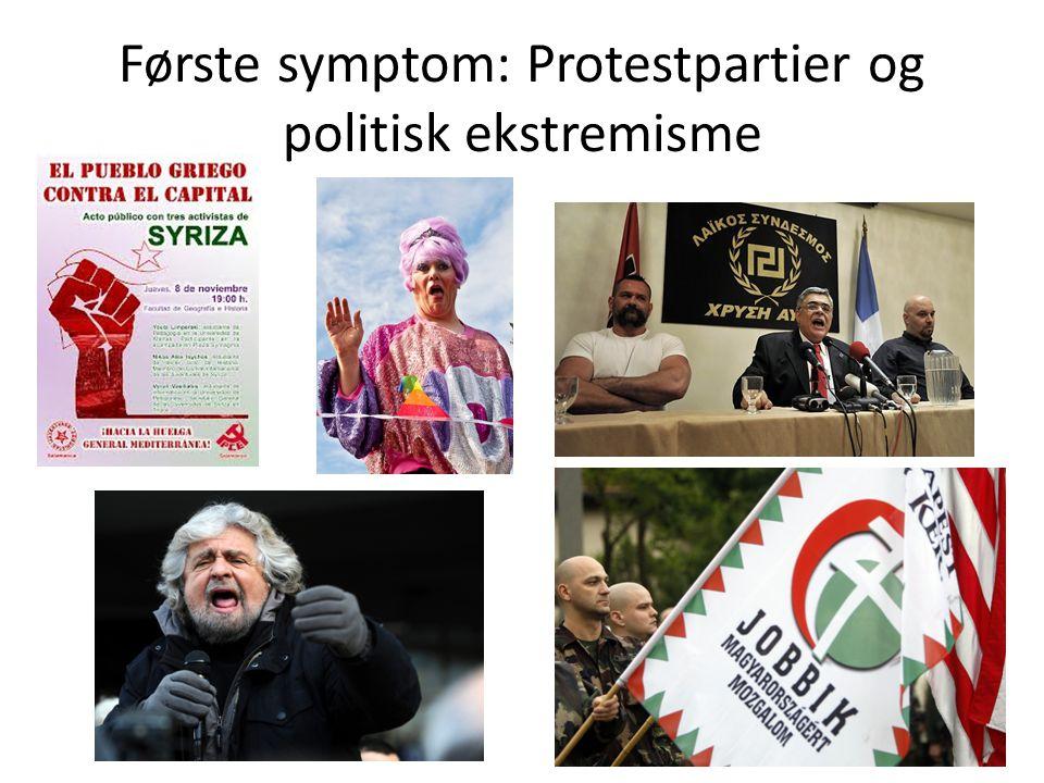 Første symptom: Protestpartier og politisk ekstremisme
