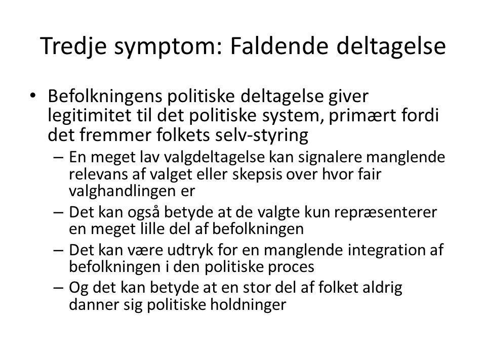 Tredje symptom: Faldende deltagelse