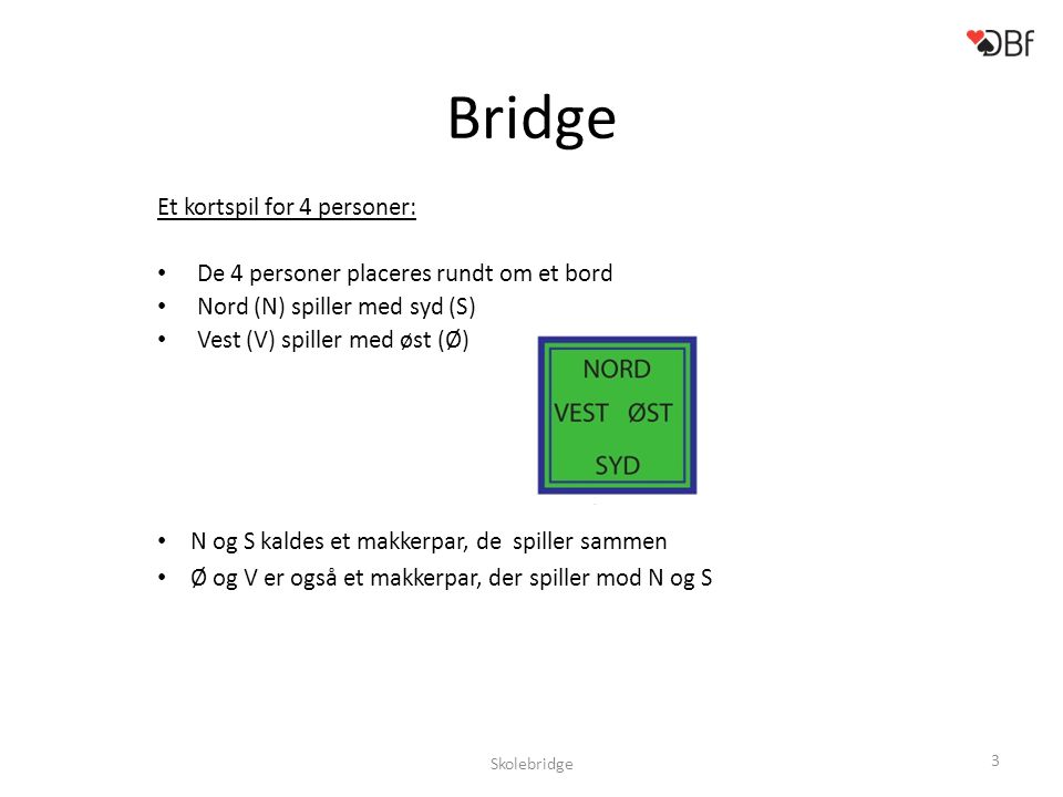Bridge Et kortspil for 4 personer: