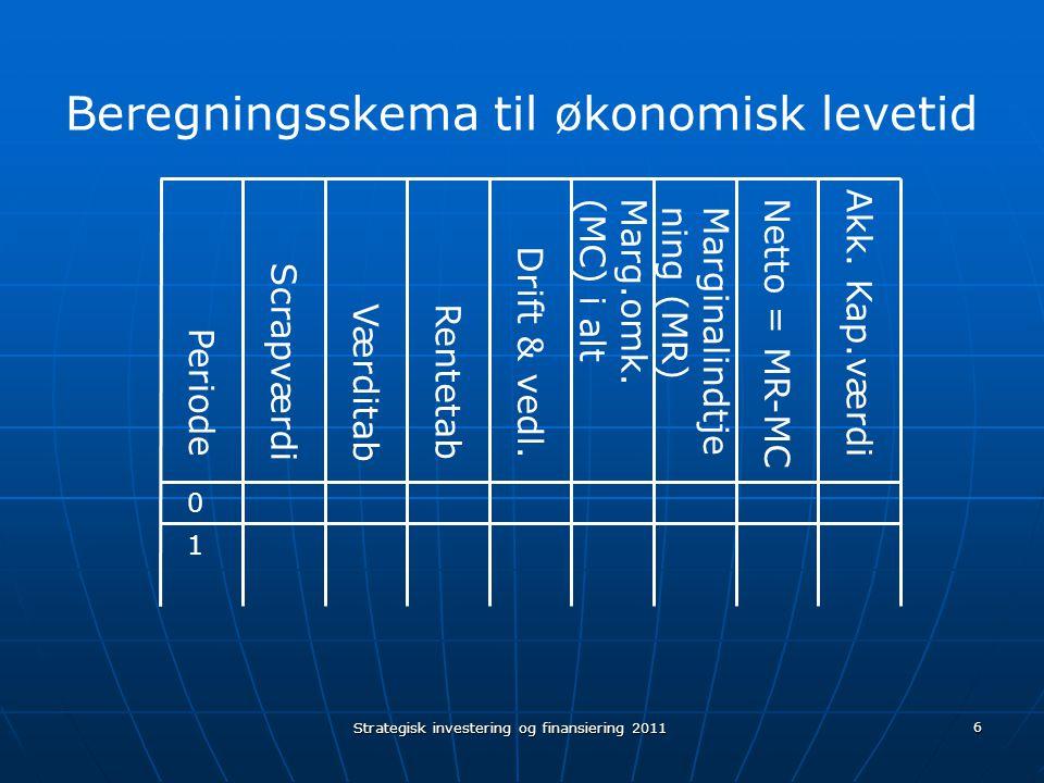 Beregningsskema til økonomisk levetid