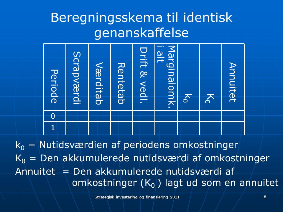 Beregningsskema til identisk genanskaffelse