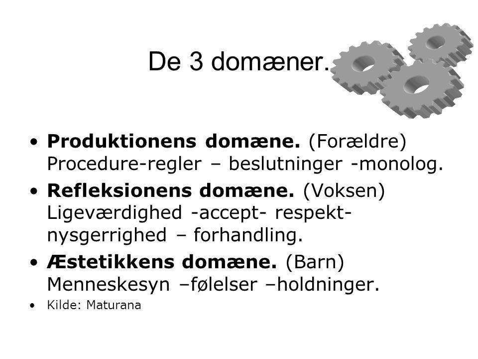 De 3 domæner. Produktionens domæne. (Forældre) Procedure-regler – beslutninger -monolog.