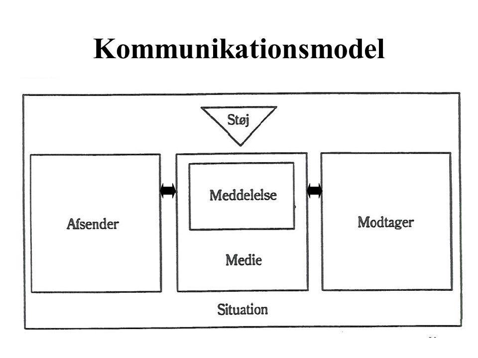 Kommunikationsmodel