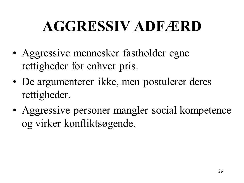 AGGRESSIV ADFÆRD Aggressive mennesker fastholder egne rettigheder for enhver pris. De argumenterer ikke, men postulerer deres rettigheder.