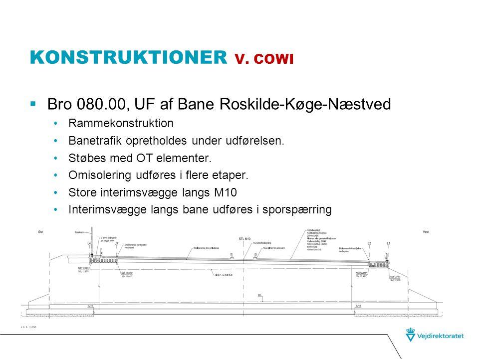Konstruktioner v. COWI Bro 080.00, UF af Bane Roskilde-Køge-Næstved